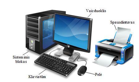 pradžia darbas su kompiuteriu)